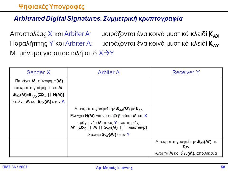 SAX(Μ)=EΚAX[IDX || H(M)]